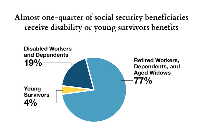 The Importance of Social Safety Net Programs